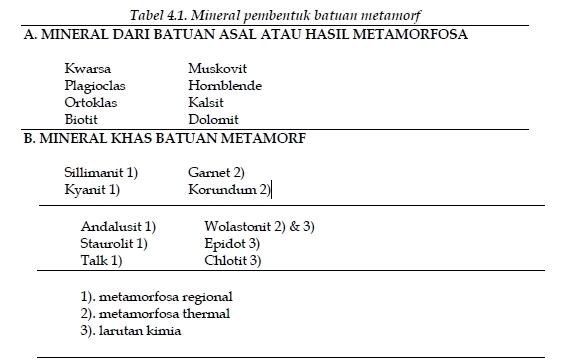 klasifikasi batuan metamorf-vert