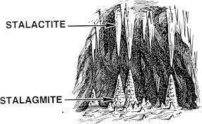 stalactite dan stalagmite