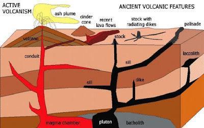 struktur batuan intrusif
