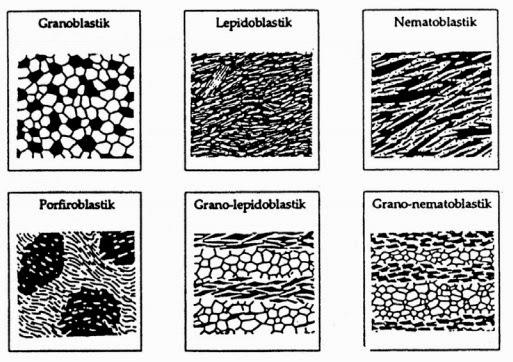 tekstur batuan metamorf